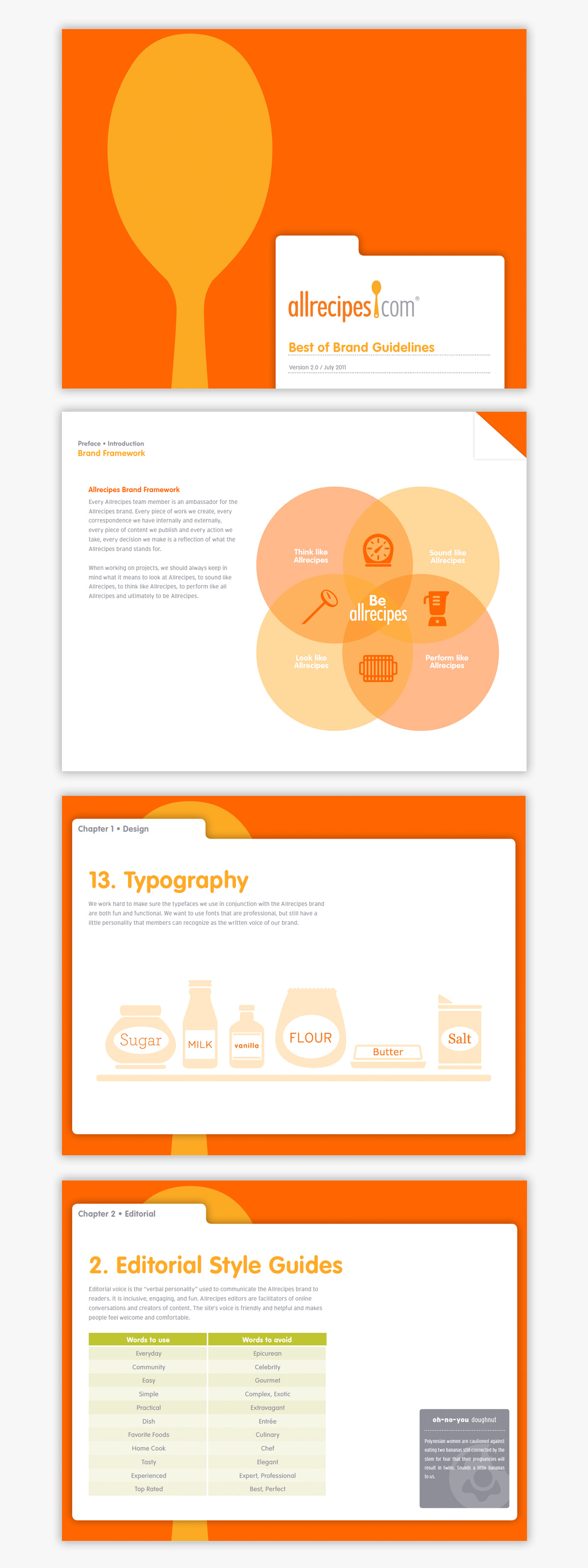 Brand Guidelines - Allrecipes - Sol Marketing Portfolio